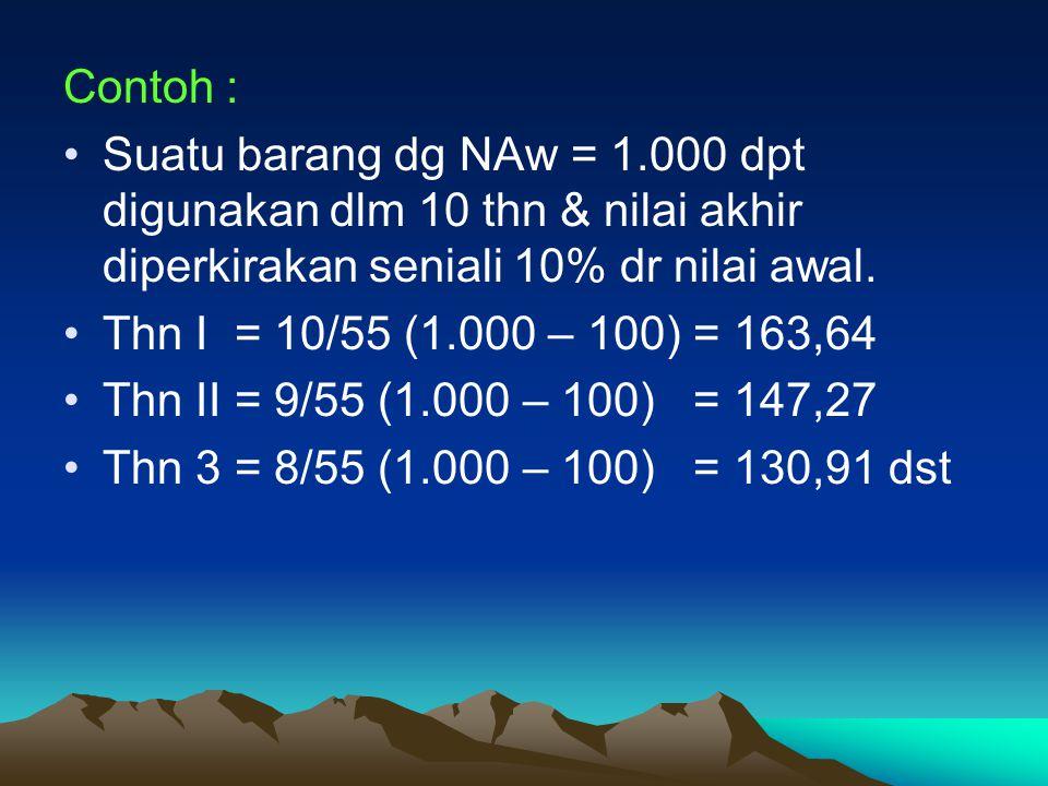 Contoh : Suatu barang dg NAw = 1.000 dpt digunakan dlm 10 thn & nilai akhir diperkirakan seniali 10% dr nilai awal.