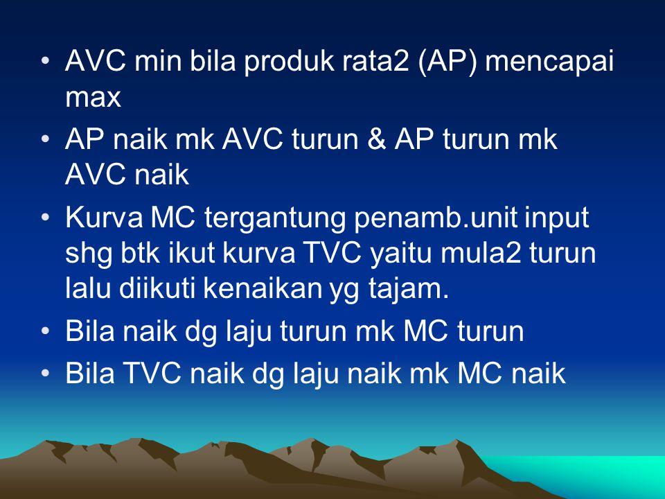 AVC min bila produk rata2 (AP) mencapai max