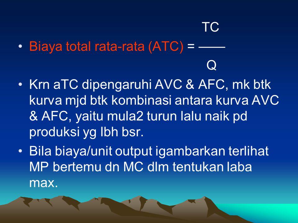TC Biaya total rata-rata (ATC) = —— Q.