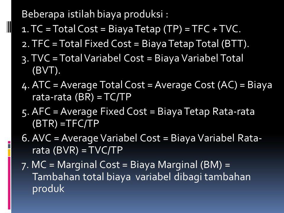 Beberapa istilah biaya produksi : 1