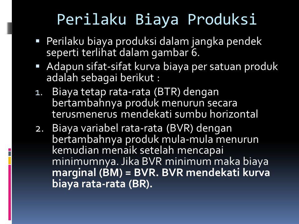 Perilaku Biaya Produksi