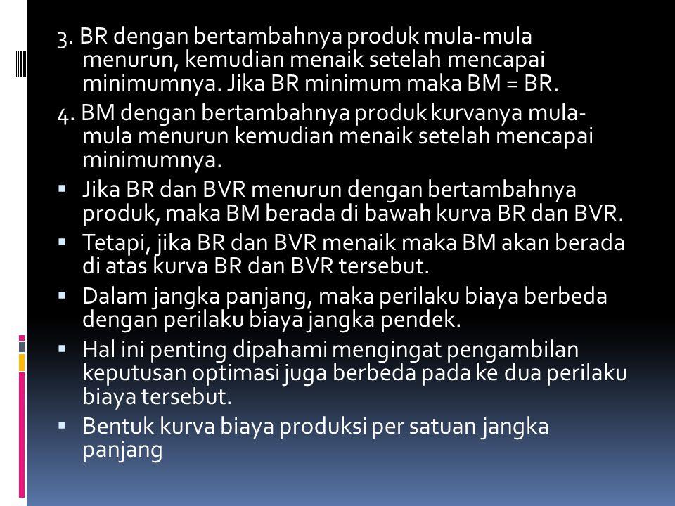 3. BR dengan bertambahnya produk mula-mula menurun, kemudian menaik setelah mencapai minimumnya. Jika BR minimum maka BM = BR.