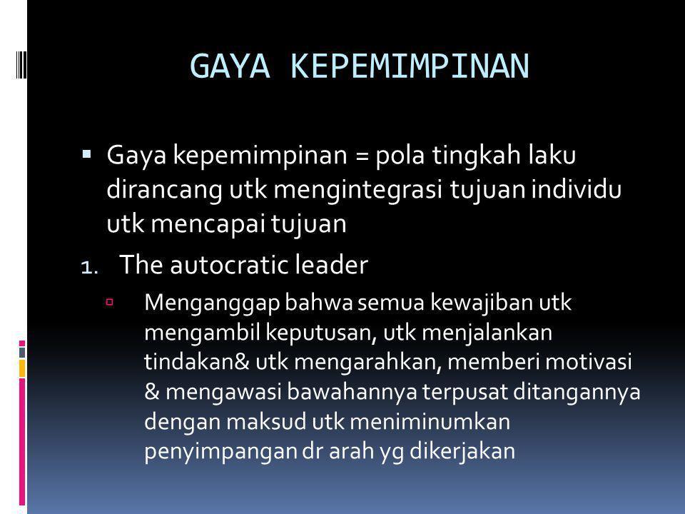 GAYA KEPEMIMPINAN Gaya kepemimpinan = pola tingkah laku dirancang utk mengintegrasi tujuan individu utk mencapai tujuan.