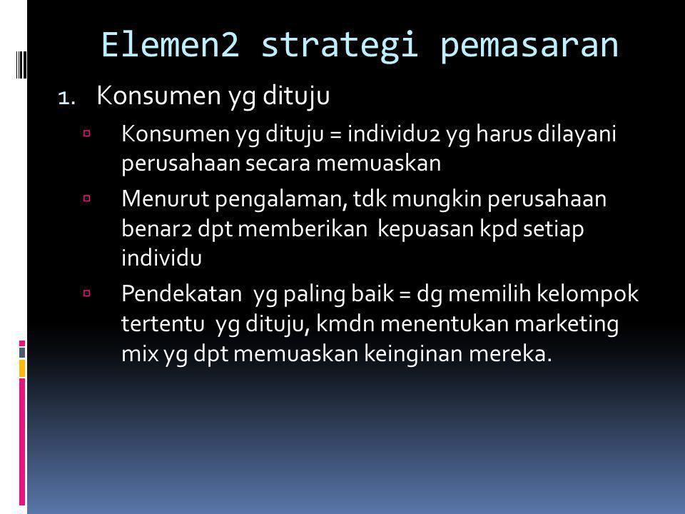 Elemen2 strategi pemasaran