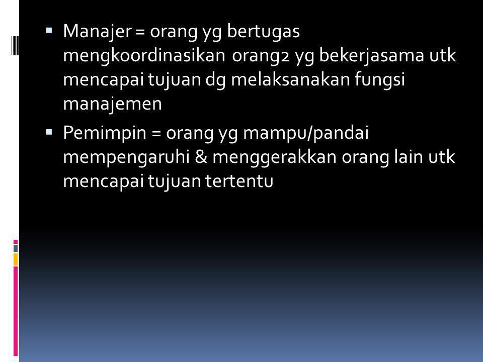 Manajer = orang yg bertugas mengkoordinasikan orang2 yg bekerjasama utk mencapai tujuan dg melaksanakan fungsi manajemen