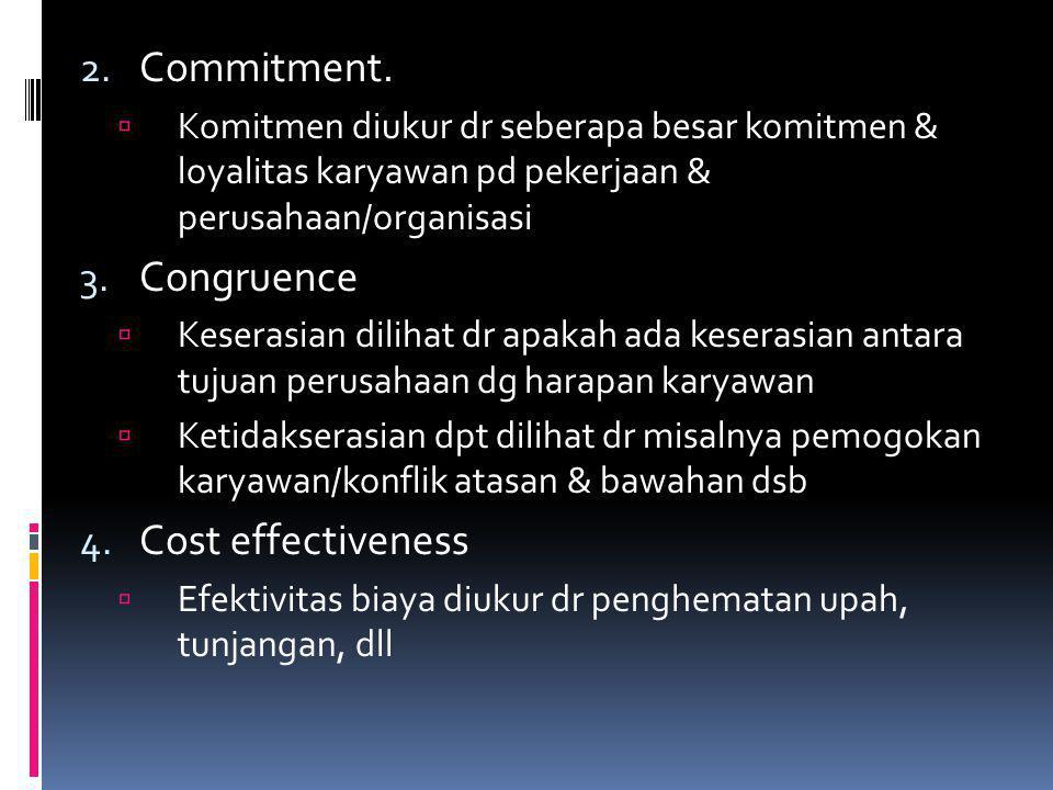Commitment. Congruence Cost effectiveness