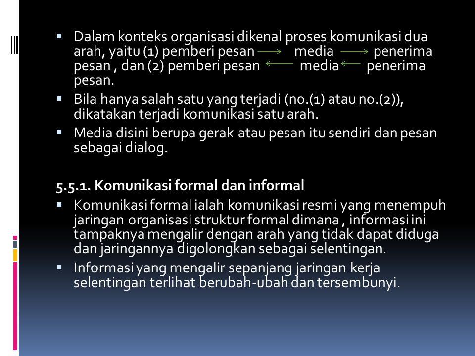 Dalam konteks organisasi dikenal proses komunikasi dua arah, yaitu (1) pemberi pesan media penerima pesan , dan (2) pemberi pesan media penerima pesan.