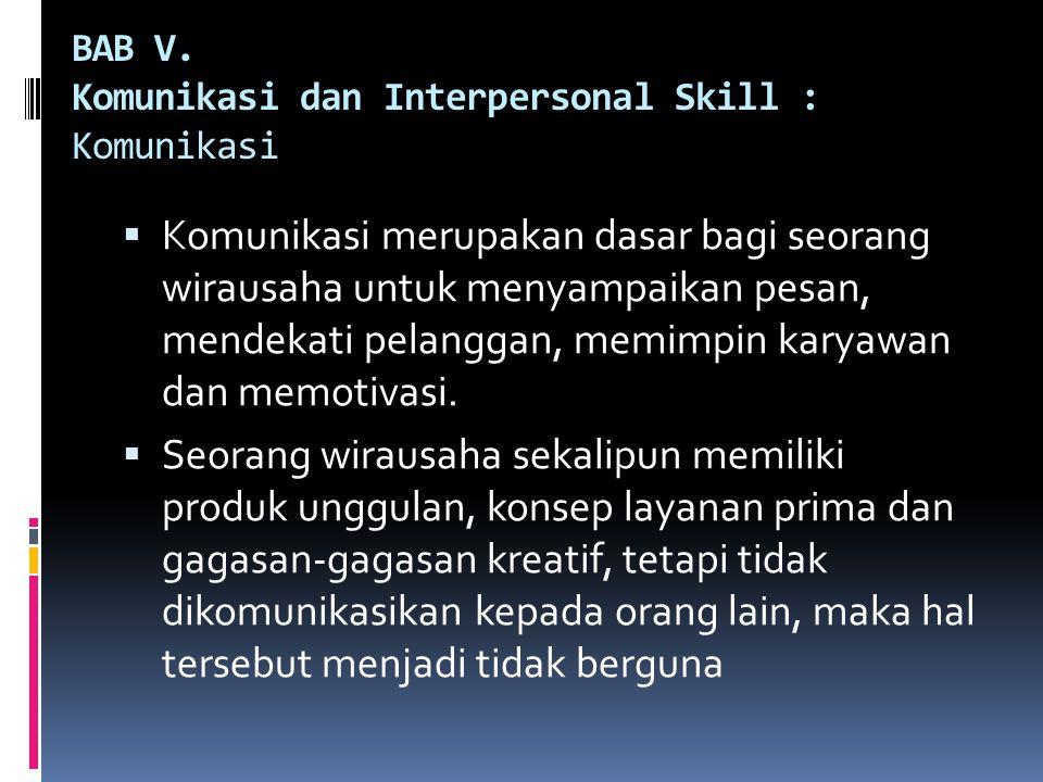 BAB V. Komunikasi dan Interpersonal Skill : Komunikasi