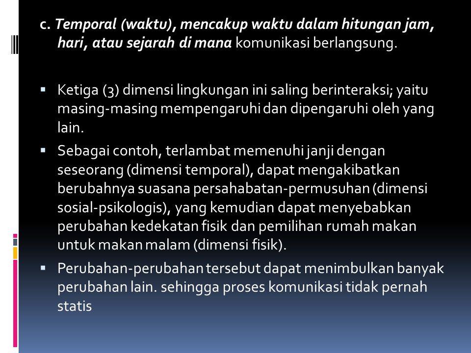 c. Temporal (waktu), mencakup waktu dalam hitungan jam, hari, atau sejarah di mana komunikasi berlangsung.
