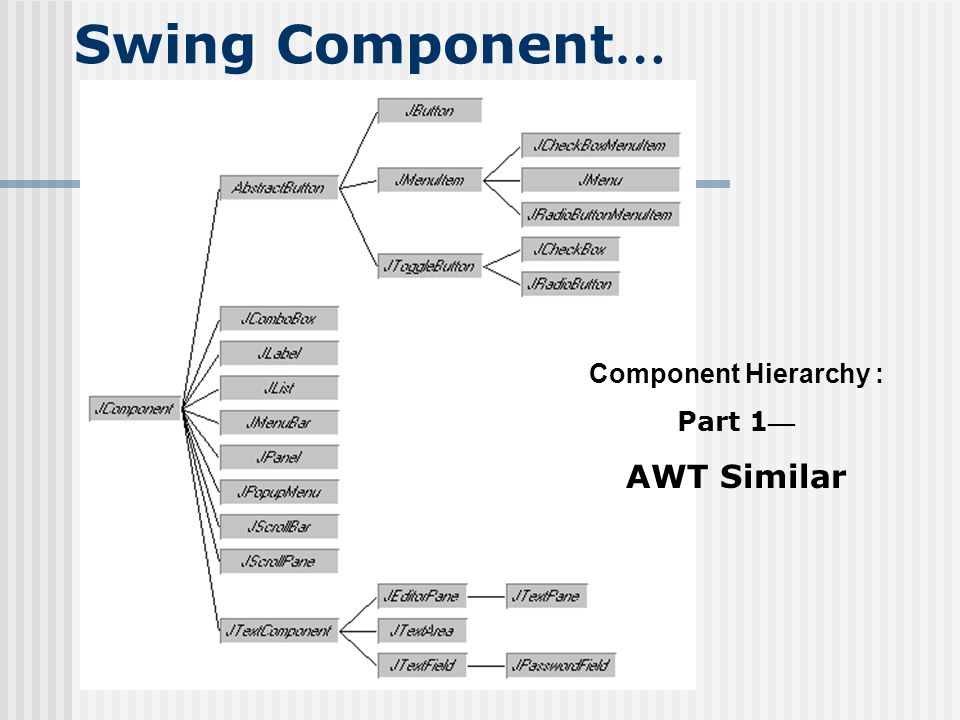Swing Component… Component Hierarchy : Part 1— AWT Similar