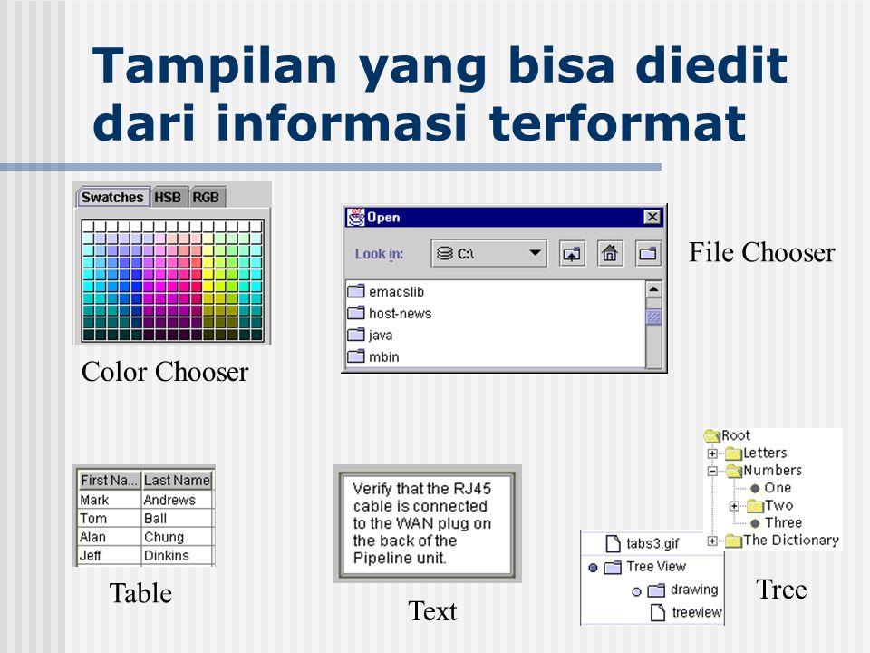 Tampilan yang bisa diedit dari informasi terformat