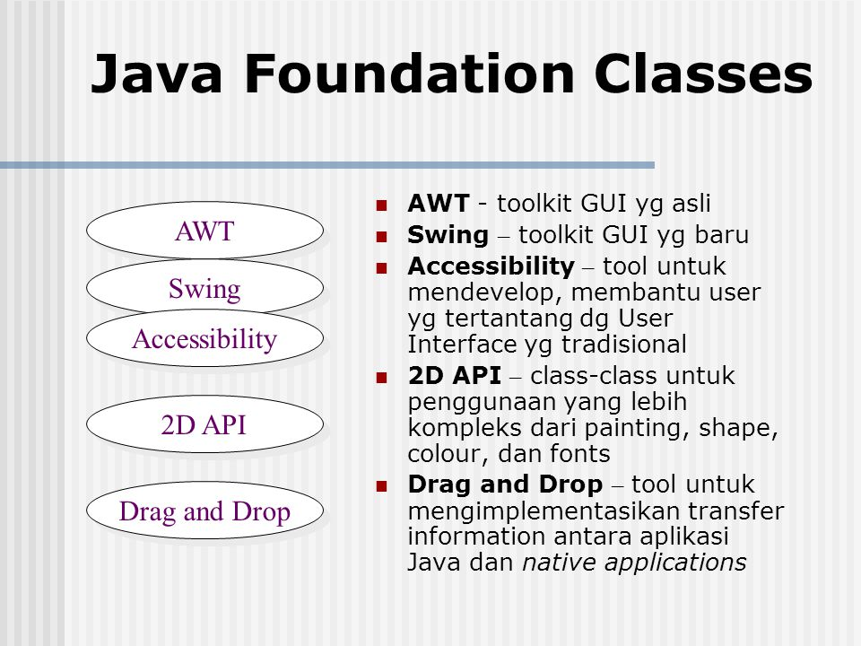 Java Foundation Classes