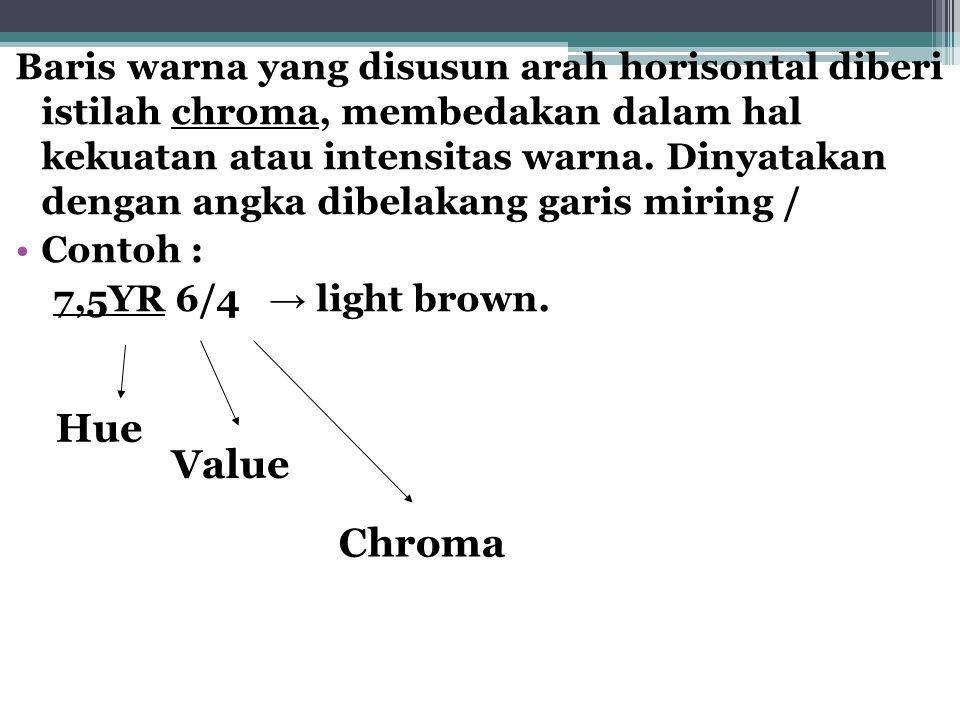 Baris warna yang disusun arah horisontal diberi istilah chroma, membedakan dalam hal kekuatan atau intensitas warna. Dinyatakan dengan angka dibelakang garis miring /