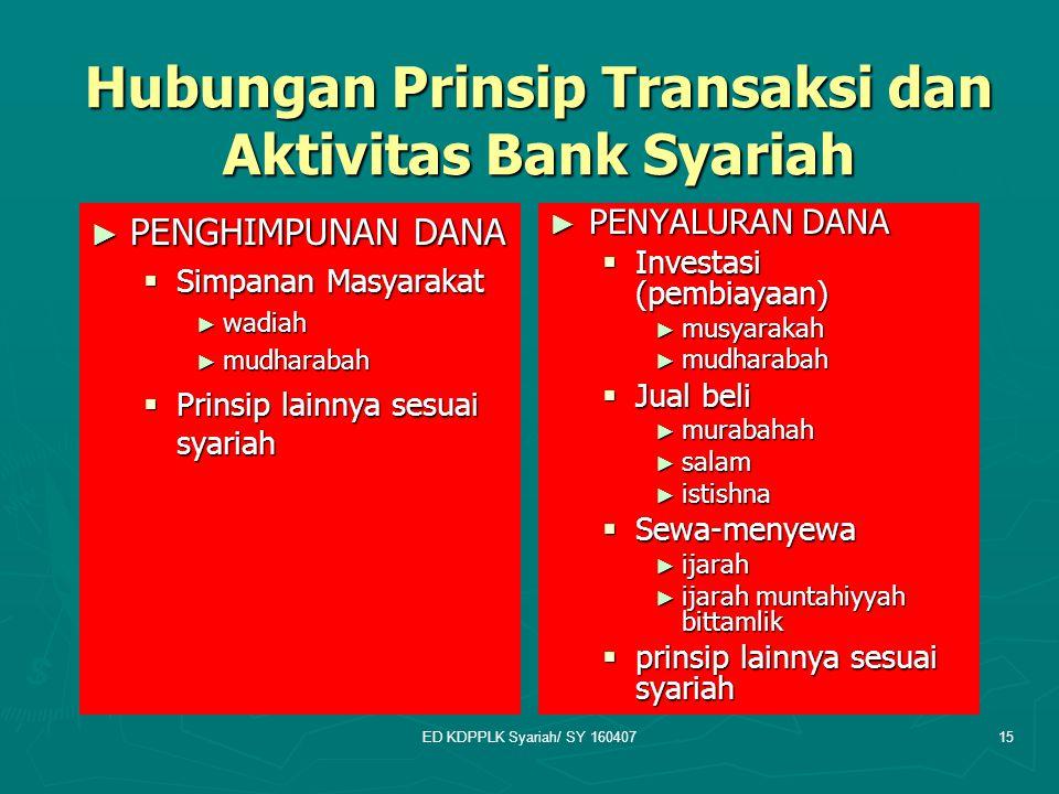 Hubungan Prinsip Transaksi dan Aktivitas Bank Syariah