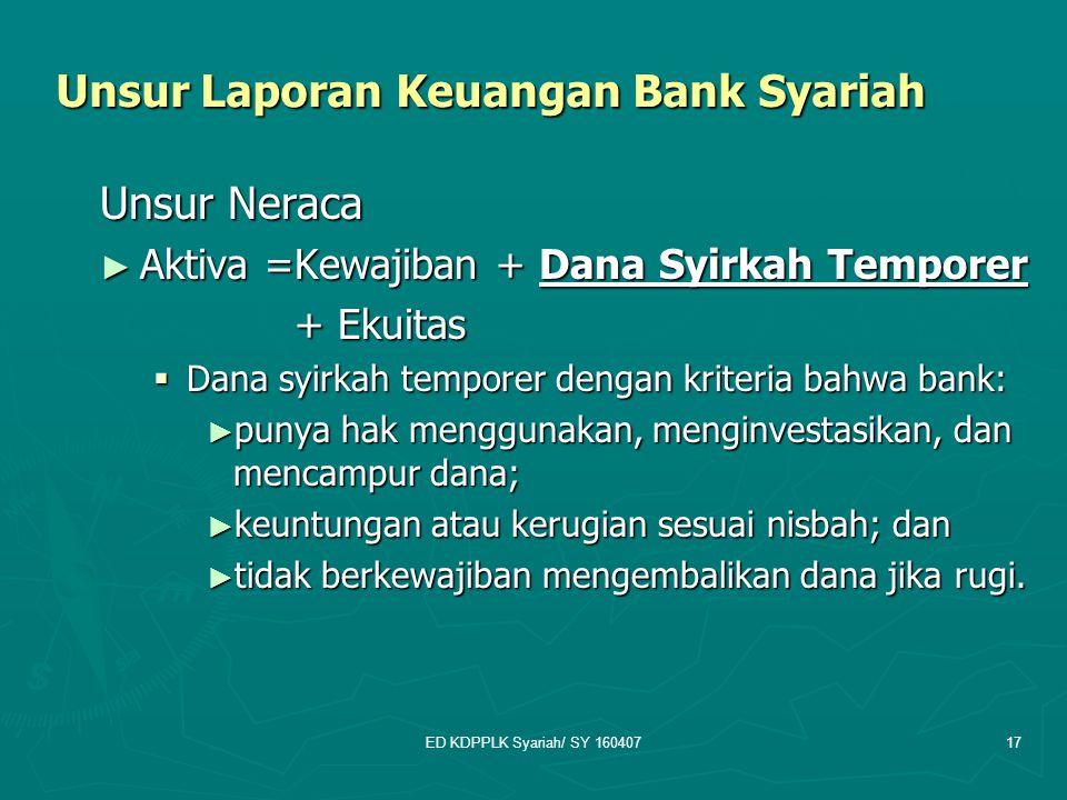 Unsur Laporan Keuangan Bank Syariah