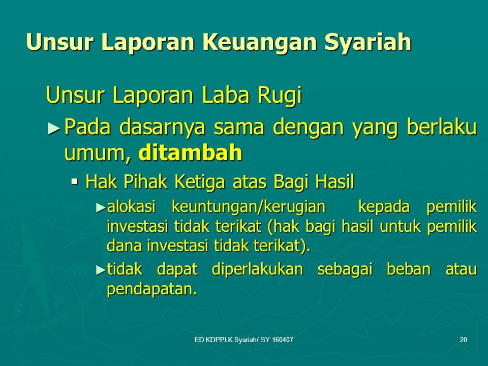 Unsur Laporan Keuangan Syariah