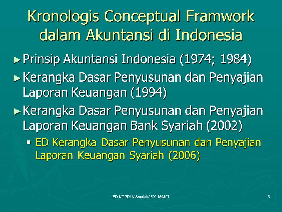 Kronologis Conceptual Framwork dalam Akuntansi di Indonesia
