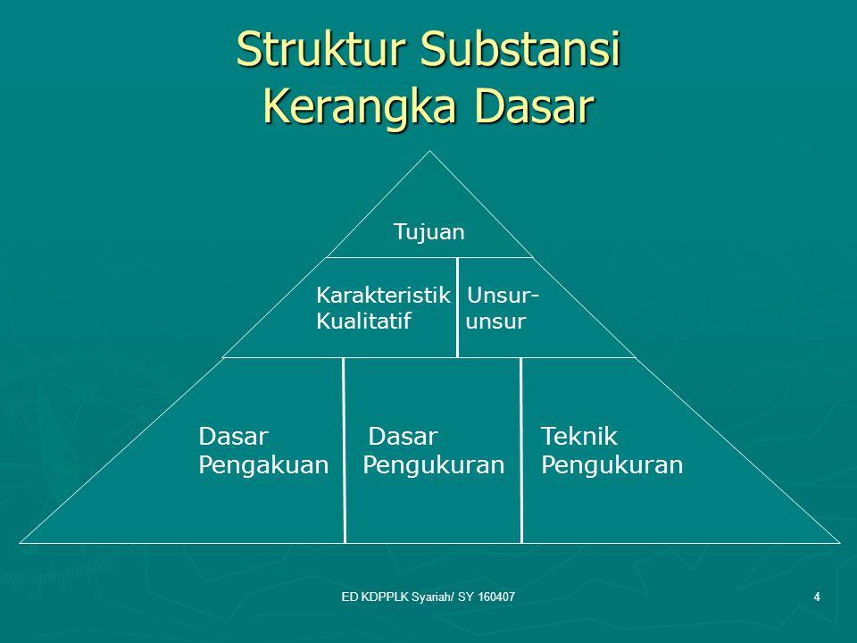 Struktur Substansi Kerangka Dasar