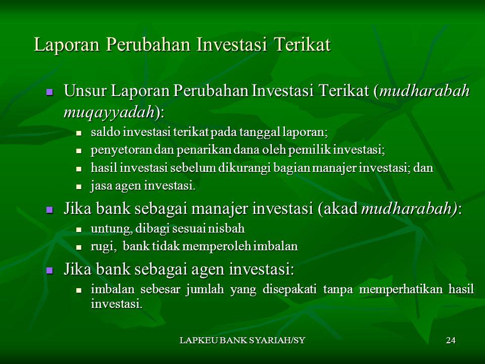 Laporan Perubahan Investasi Terikat
