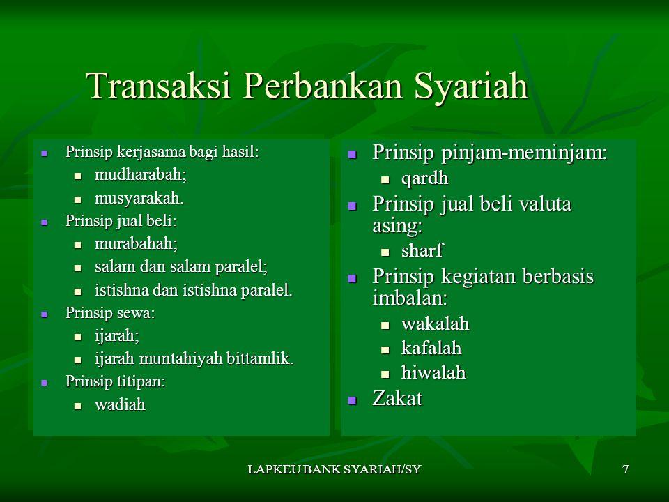 Transaksi Perbankan Syariah