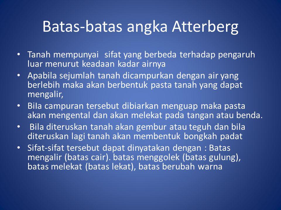 Batas-batas angka Atterberg