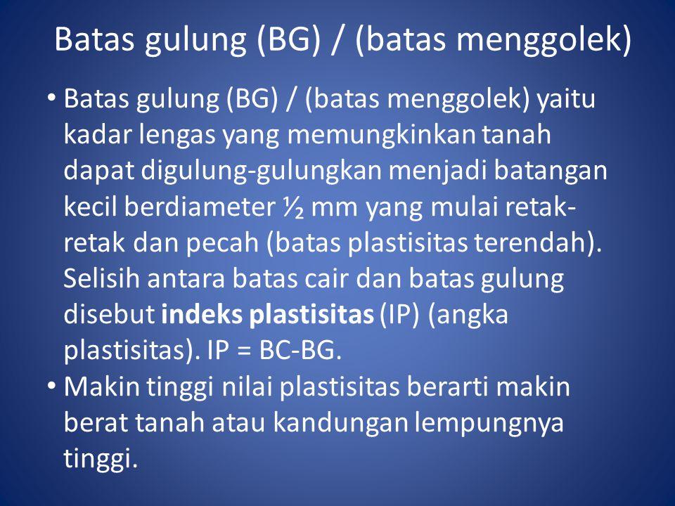 Batas gulung (BG) / (batas menggolek)