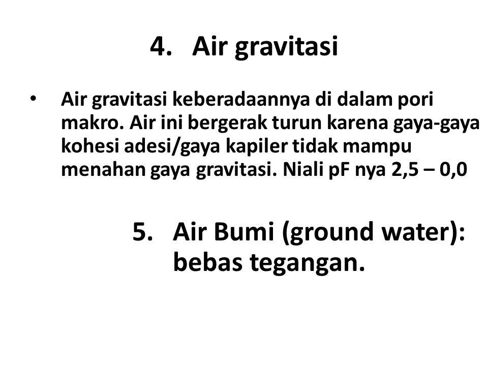 Air gravitasi Air Bumi (ground water): bebas tegangan.