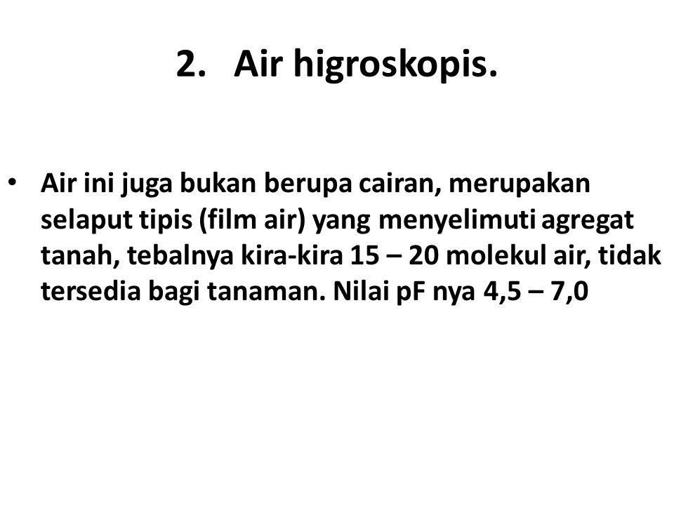 Air higroskopis.