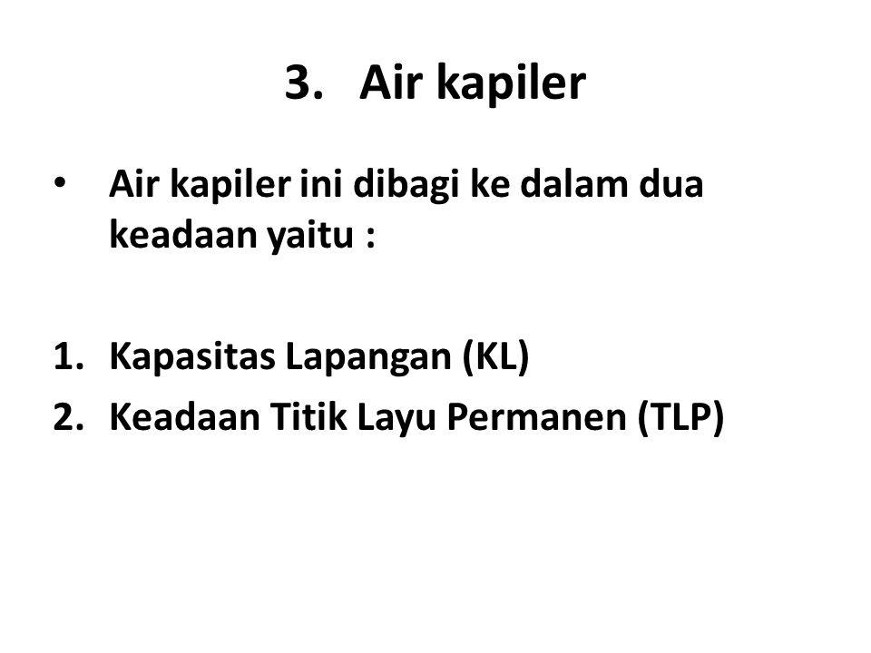 Air kapiler Air kapiler ini dibagi ke dalam dua keadaan yaitu :