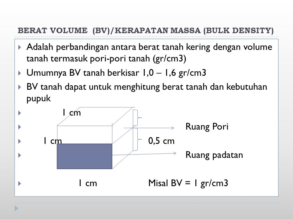 BERAT VOLUME (BV)/KERAPATAN MASSA (BULK DENSITY)