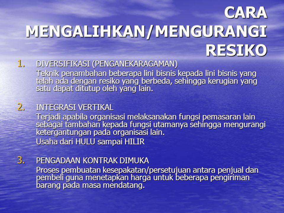 CARA MENGALIHKAN/MENGURANGI RESIKO