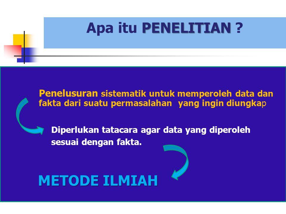 Apa itu penelitian METODE ILMIAH
