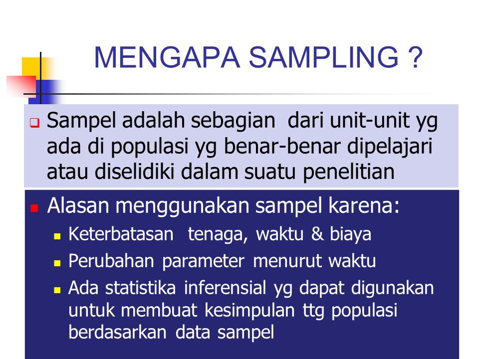 MENGAPA SAMPLING Sampel adalah sebagian dari unit-unit yg ada di populasi yg benar-benar dipelajari atau diselidiki dalam suatu penelitian.