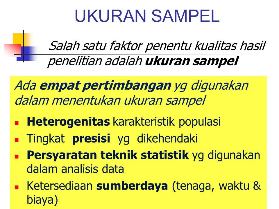 UKURAN SAMPEL Salah satu faktor penentu kualitas hasil penelitian adalah ukuran sampel.