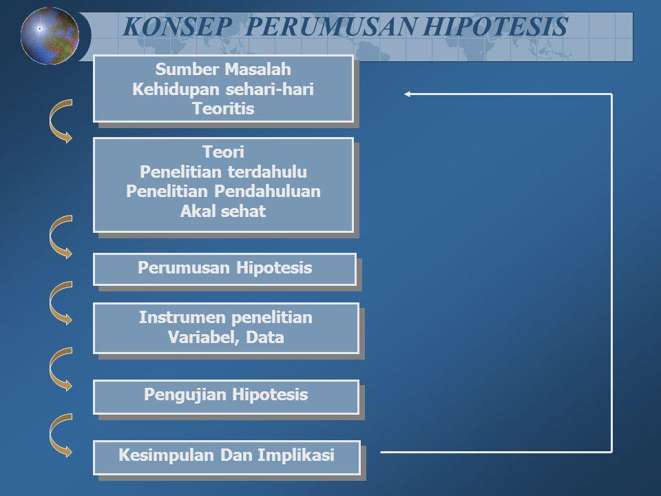 KONSEP PERUMUSAN HIPOTESIS