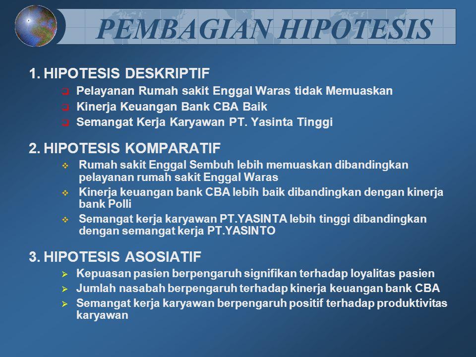 PEMBAGIAN HIPOTESIS HIPOTESIS DESKRIPTIF HIPOTESIS KOMPARATIF