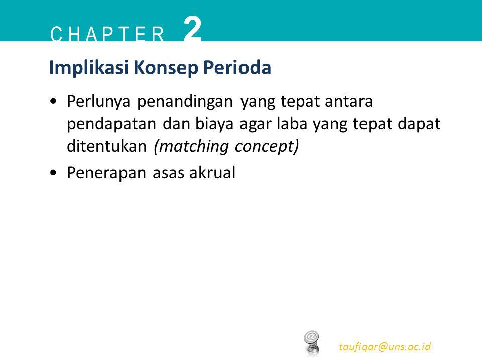 2 C h a p t e r Implikasi Konsep Perioda