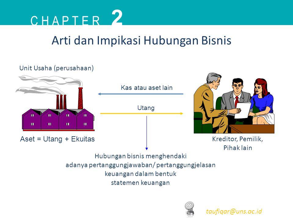 2 C h a p t e r Arti dan Impikasi Hubungan Bisnis