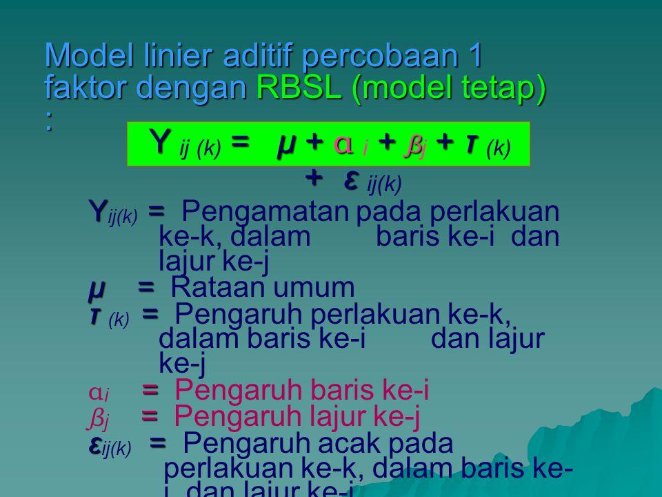 Model linier aditif percobaan 1 faktor dengan RBSL (model tetap) :