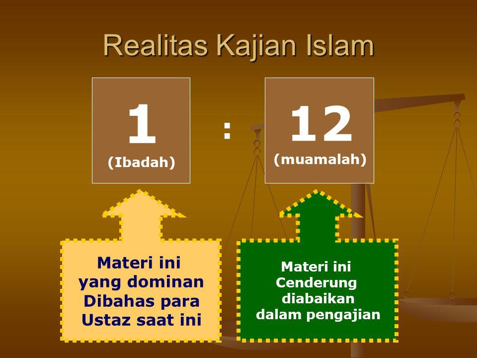 1 12 Realitas Kajian Islam : Materi ini yang dominan Dibahas para