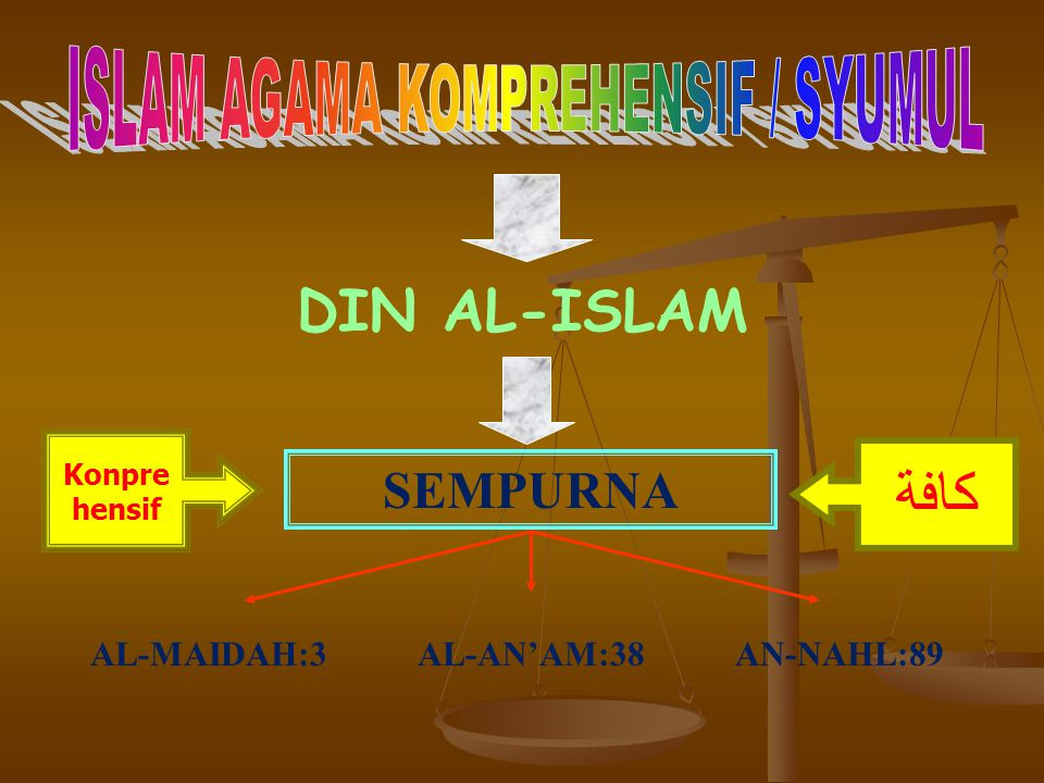 ISLAM AGAMA KOMPREHENSIF / SYUMUL