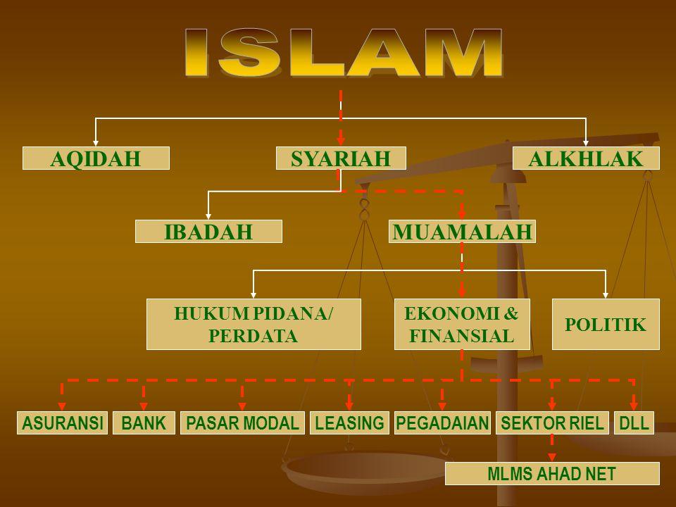 ISLAM AQIDAH SYARIAH ALKHLAK IBADAH MUAMALAH HUKUM PIDANA/ PERDATA