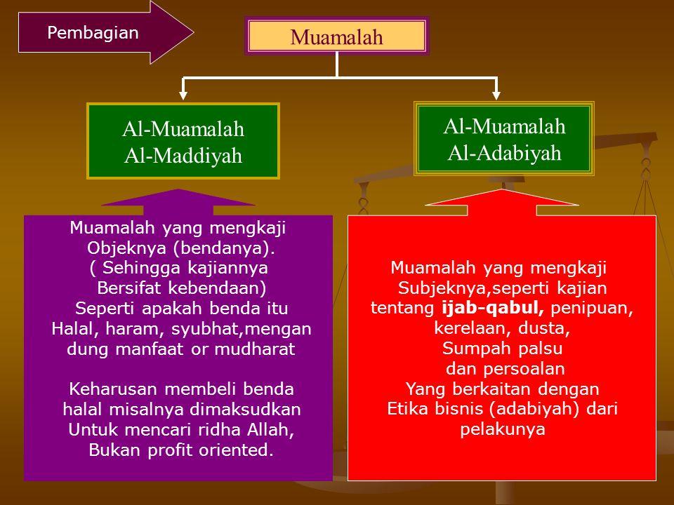 Muamalah Al-Muamalah Al-Muamalah Al-Maddiyah Al-Adabiyah Pembagian