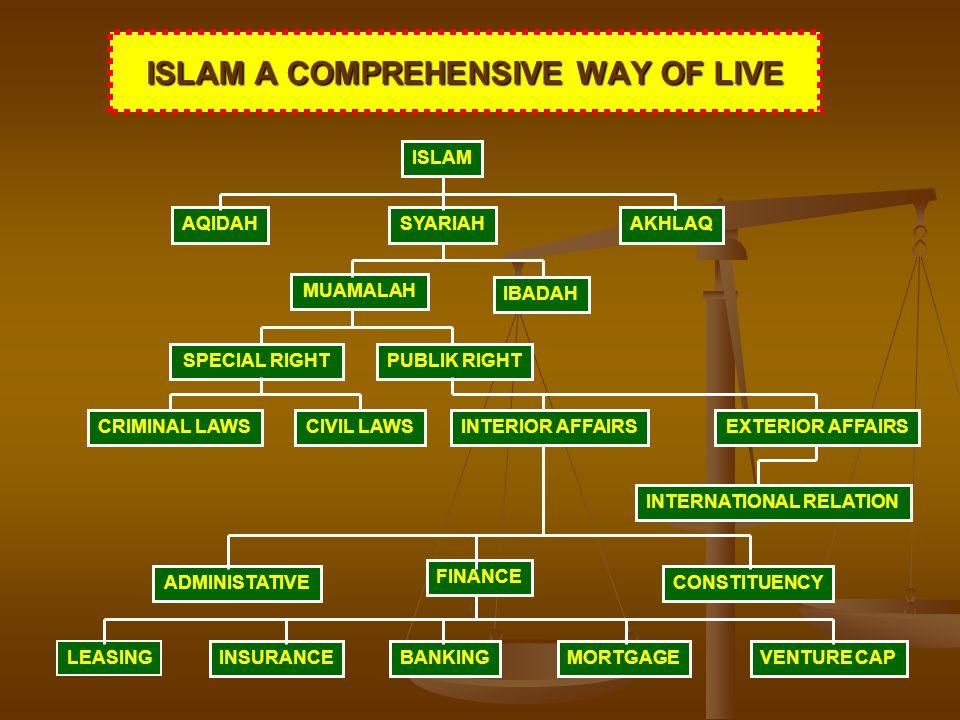 ISLAM A COMPREHENSIVE WAY OF LIVE