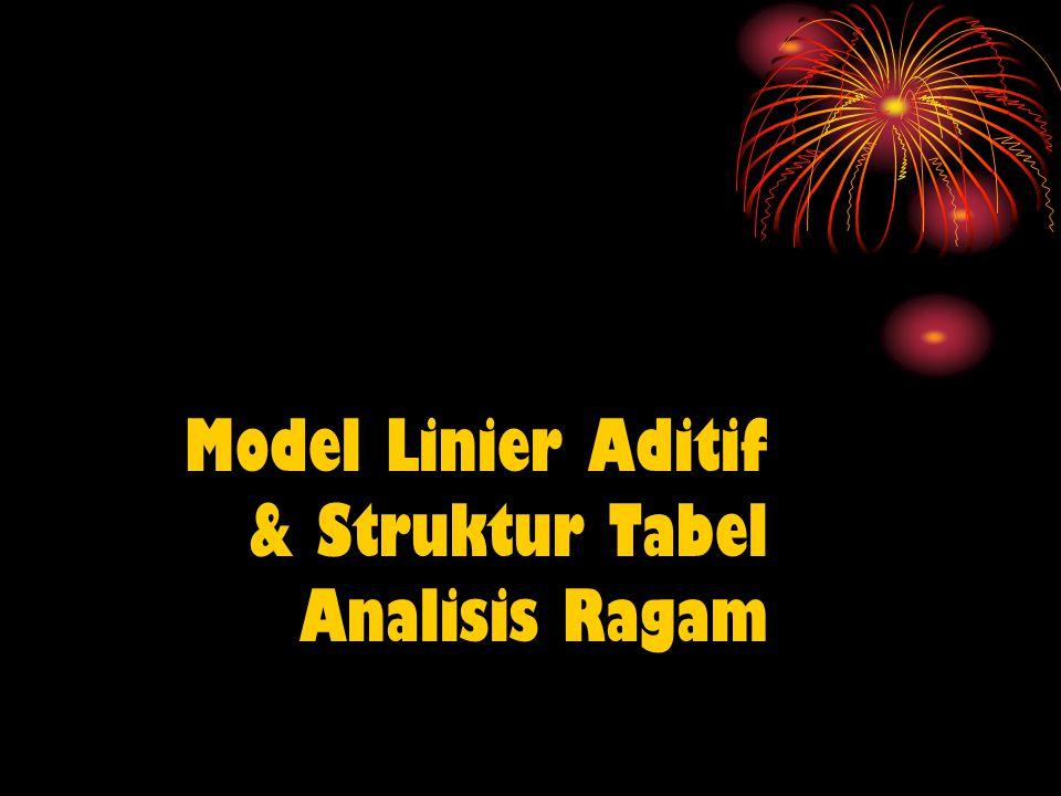 Model Linier Aditif & Struktur Tabel Analisis Ragam