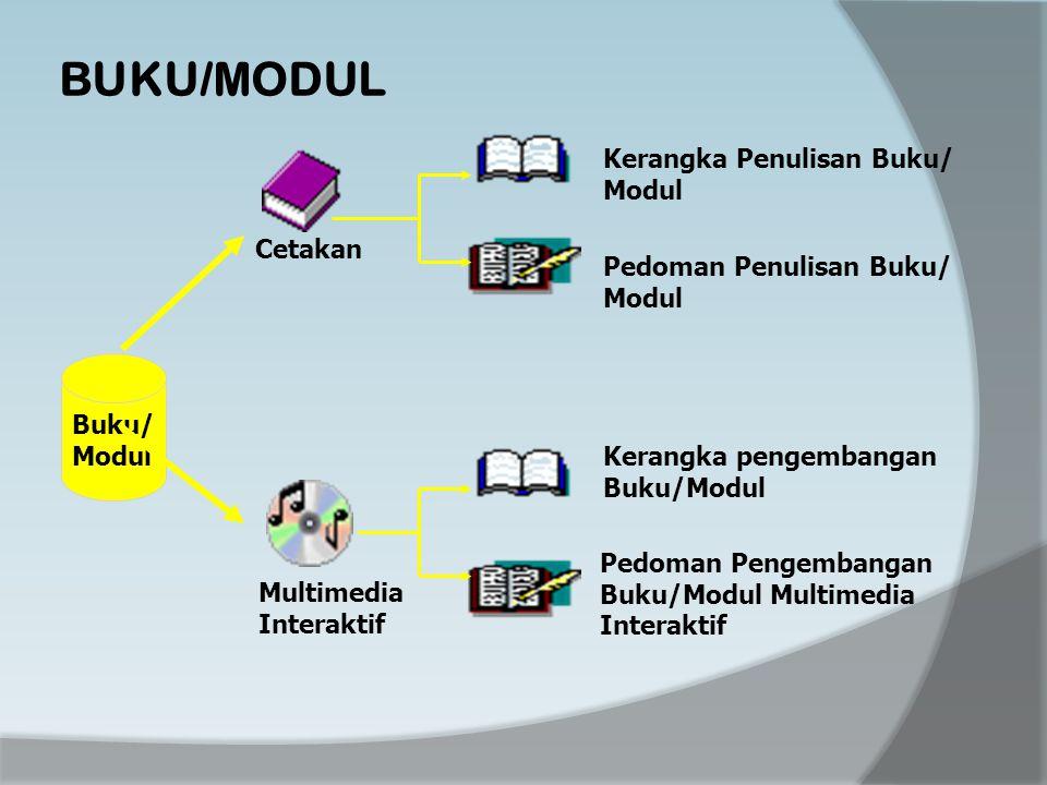 BUKU/MODUL Kerangka Penulisan Buku/ Modul Cetakan