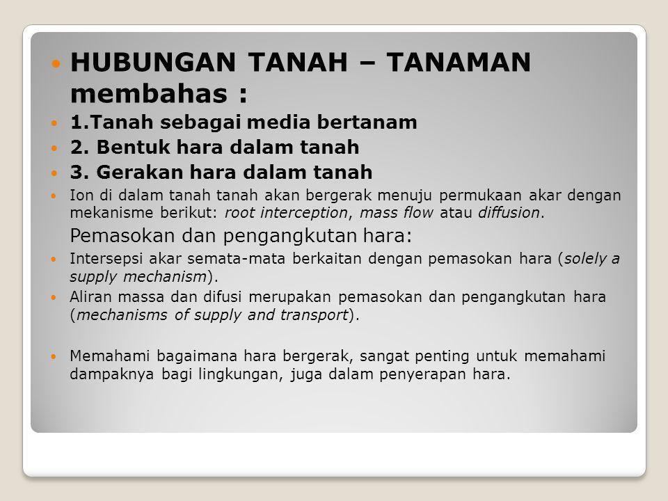 HUBUNGAN TANAH – TANAMAN membahas :