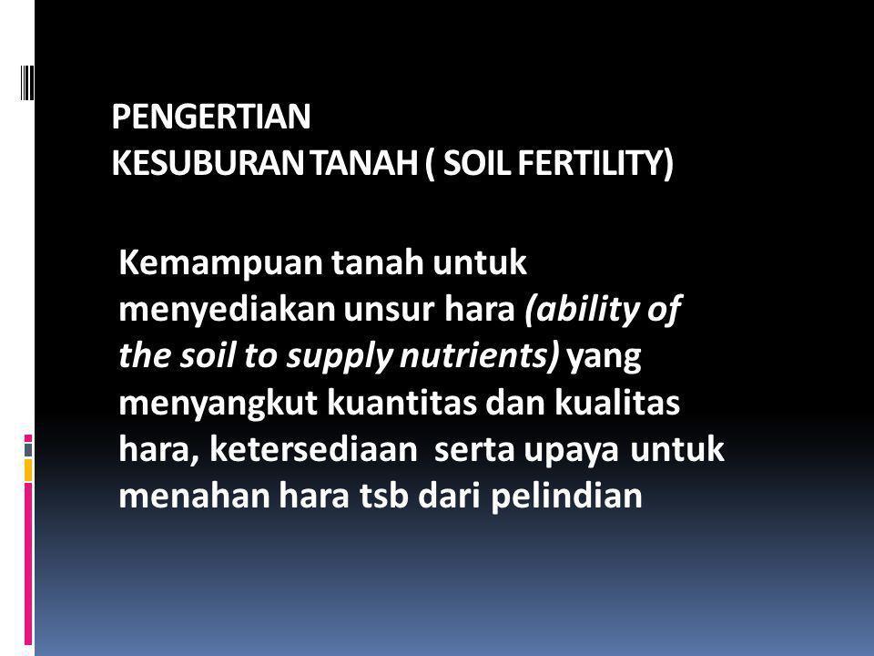 PENGERTIAN KESUBURAN TANAH ( SOIL FERTILITY)