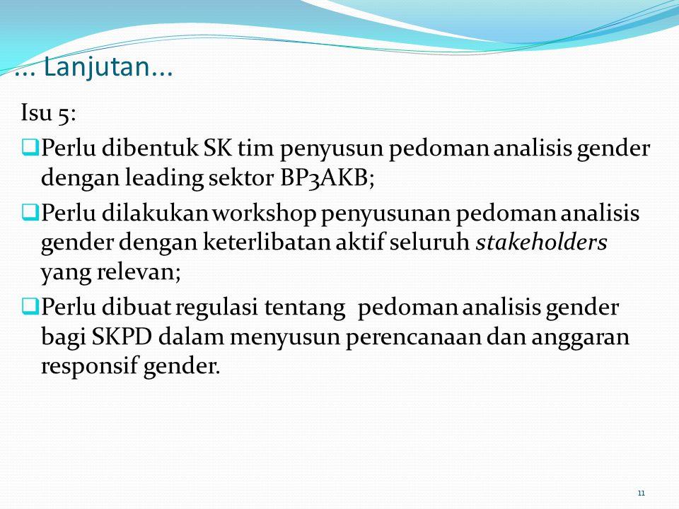 ... Lanjutan... Isu 5: Perlu dibentuk SK tim penyusun pedoman analisis gender dengan leading sektor BP3AKB;