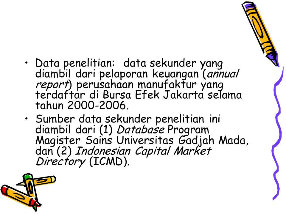 Data penelitian: data sekunder yang diambil dari pelaporan keuangan (annual report) perusahaan manufaktur yang terdaftar di Bursa Efek Jakarta selama tahun 2000-2006.